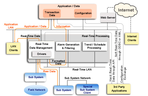 PERI Software Solutions Inc  ::